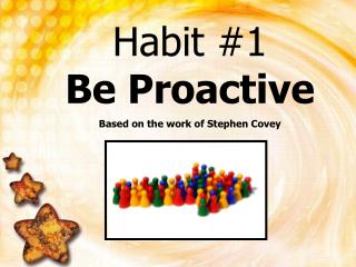 Habit 1 Be Proactive Based on the work of Stephen Covey