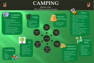 CAMPING Brittany Oster EDU 338 Environment Project