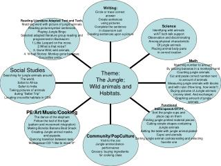 Adapted GPS integrated to the unit: The Jungle: wild animals and habitats