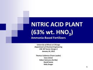 NITRIC ACID PLANT  63 wt. HNO3 Ammonia-Based Fertilizers