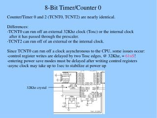 8-Bit Timer