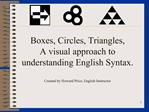Boxes, Circles, Triangles, A visual approach to understanding English Syntax.  Created by Howard Price, English Instruct