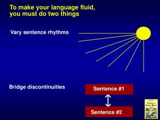 To make your language fluid, you must do two things