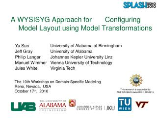 A WYSISYG Approach for Configuring       Model Layout using Model Transformations