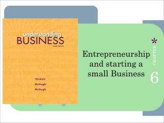 Small business success and failure