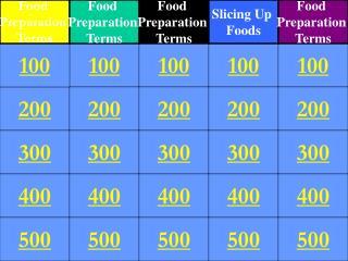 Food  Preparation  Terms
