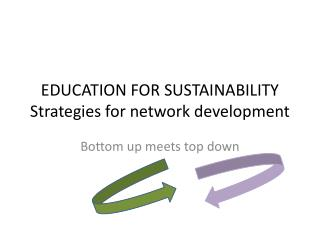 EDUCATION FOR SUSTAINABILITY Strategies for network development