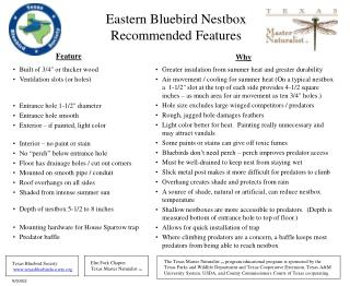 Eastern Bluebird Nestbox Recommended Features