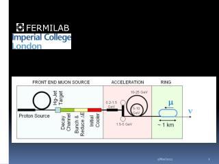 Proton Drivers  Leo jenner   Joint Fermi