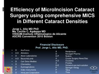 Jorge L. Alio MD PhD  Ma. Cecilia C. Agdeppa MD VISSUM-Instituto Oftalmologico de Alicante ASCRS Convention 2010 Boston