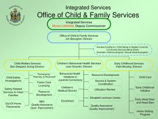 Integrated Services Office of Child  Family Services