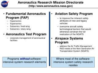 Aeronautics Research Mission Directorate aeronautics.nasa