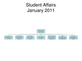 Student Affairs January 2011