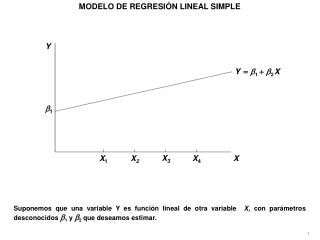 MODELO DE REGRESI N LINEAL SIMPLE