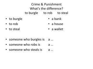 Crime  Punishment What s the difference to burgle  to rob  to steal