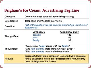 Brigham s Ice Cream: Advertising Tag Line