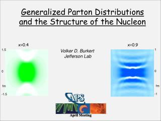 Generalized Parton Distributions  and the Structure of the Nucleon