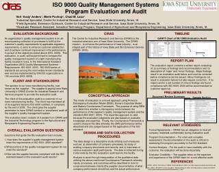 ISO 9000 Quality Management Systems Program Evaluation and Audit