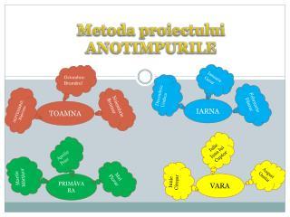 Metoda proiectului ANOTIMPURILE