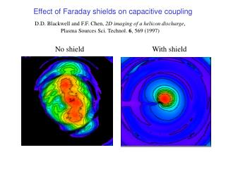 Effect of Faraday shields on capacitive coupling