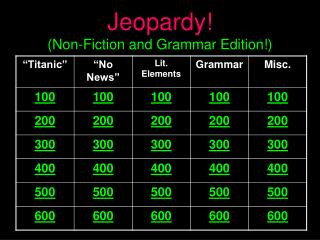 Jeopardy  Non-Fiction and Grammar Edition