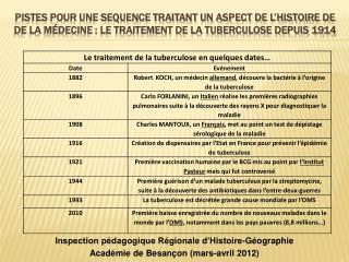 PISTES POUR UNE SEQUENCE TRAITANT UN aspect De l HISTOIRE DE de la m decine : le traitement de la tuberculose depuis 191