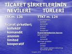 TICARET SIRKETLERININ NEVILERI          T RLERI