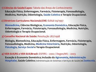 Educa  o F sica, Enfermagem, Farm cia, Fisioterapia, Fonoaudiologia, Medicina, Nutri  o, Odontologia, Sa de Coletiva e T