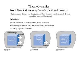 Thermodynamics from Greek thermo dy namis heat and power