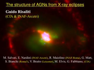 The structure of AGNs from X-ray eclipses