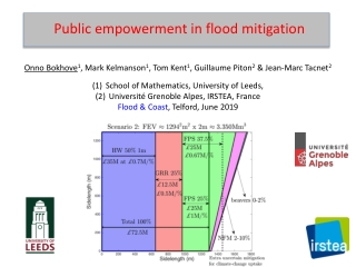 Catchment Flood Management Plan Overview