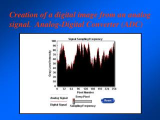 Creation of a digital image from an analog signal.  Analog-Digital Converter ADC