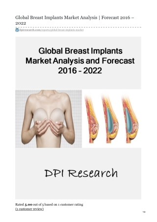 Breast Implants Market | Global | Research Report | Forecast