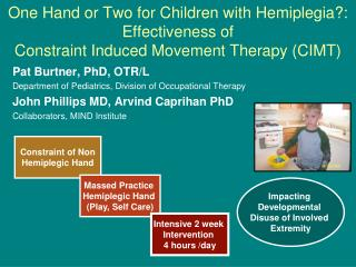 One Hand or Two for Children with Hemiplegia?: Effectiveness of  Constraint Induced Movement Therapy (CIMT)