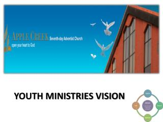 YOUTH MINISTRIES VISION