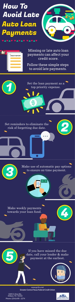 How To Avoid Late Auto Loan Payments