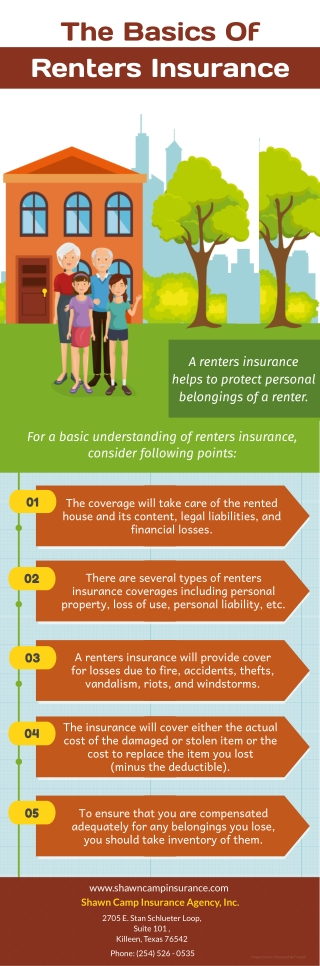 The Basics Of Renters Insurance