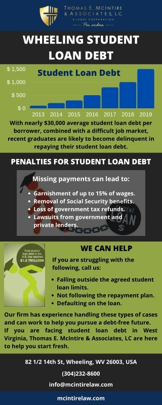 Wheeling Student Loan Debt