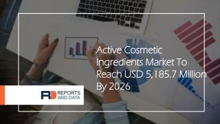 Active Cosmetic Ingredients Market