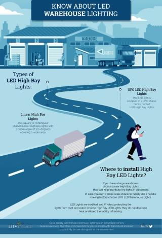 Energy-efficient LED Warehouse Lighting Fixtures