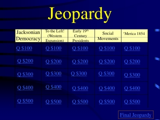 World Drumming Jeopardy