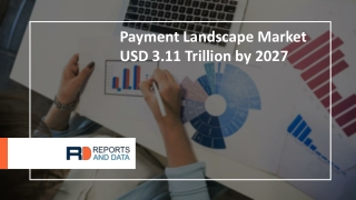 Payment Landscape Market Revolutionary Trends in Industry Statistics by 2027
