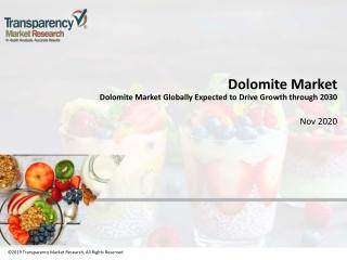 Dolomite Market