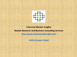 Sachet Packaging Market Analysis  Coherent Market Insights