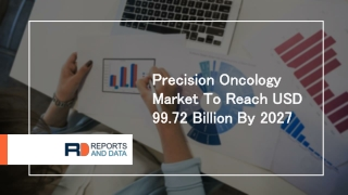 Precision Oncology Market