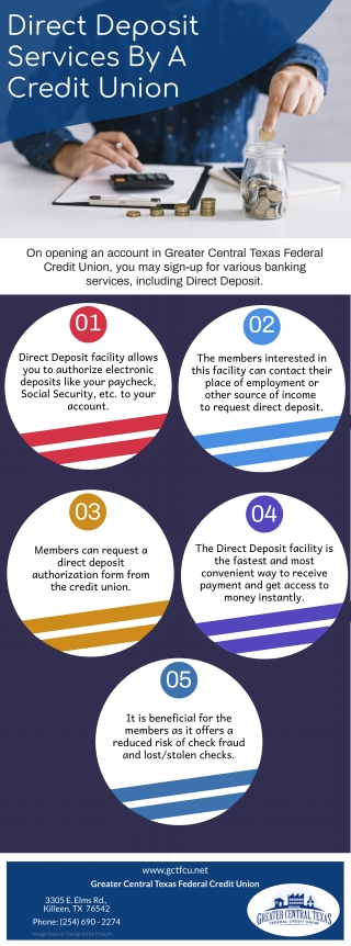Direct Deposit Services By A Credit Union