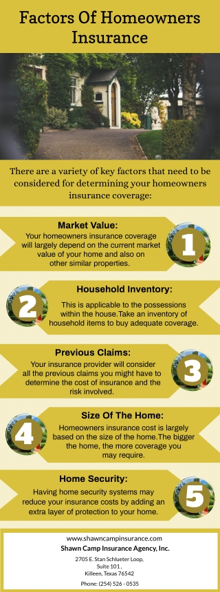 Factors Of Homeowners Insurance
