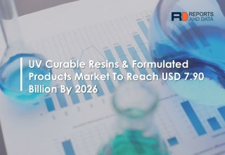 UV Curable Resins & Formulated Products Market
