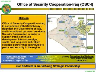 Office of Security Cooperation-Iraq ( OSC -I)