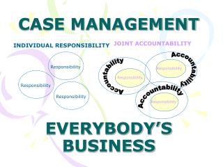 CASE MANAGEMENT EVERYBODY'S BUSINESS